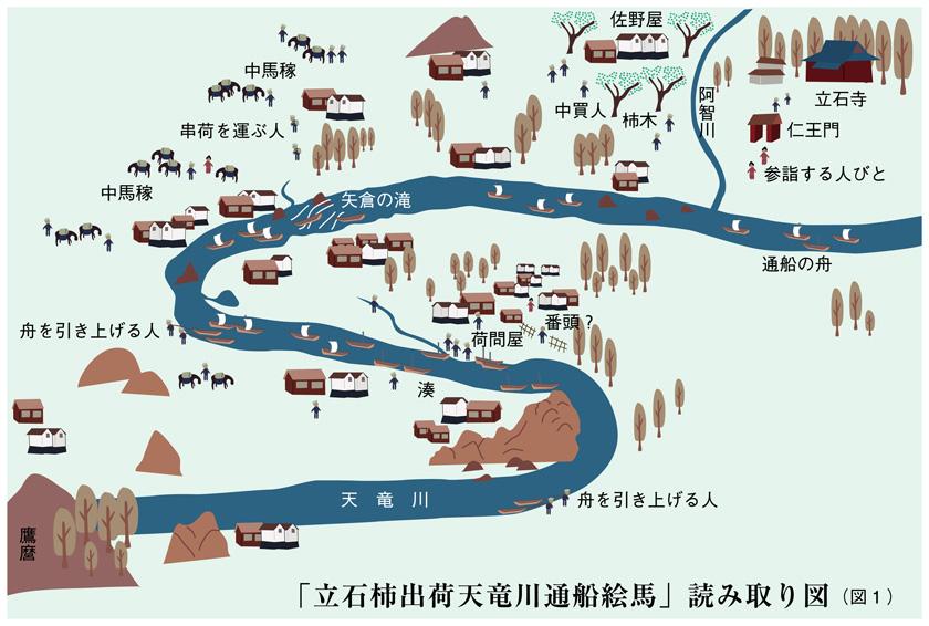 Figure 1: Image de la lecture de l' « Expédition des Kakis Tateishi par bateau sur la rivière Tenryu »